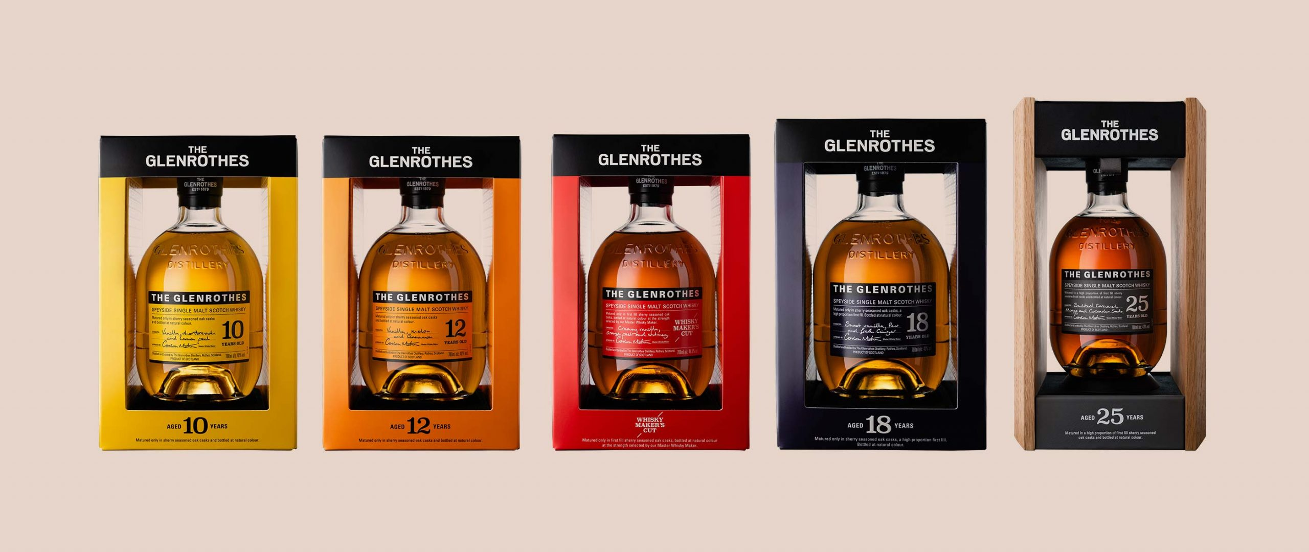 Glenrothes_Packaging